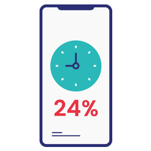 Canvas Component Time Percentage Facebook Metric