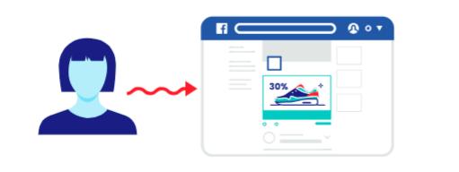 Facebook Dynamic Ads guide - MakeMeReach
